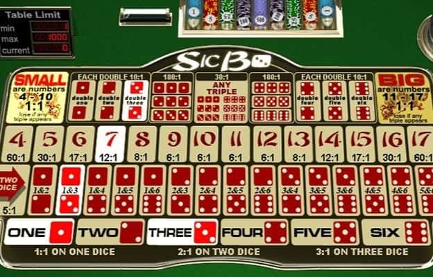 Asian Casino Games sic bo